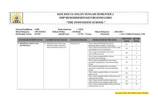 4. KISI-KISI UTS 2_VII, 10-03-2013.doc