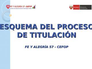 Esquema Titulacion - Fechas.ppt
