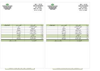 محمد عبد الكاظم سلطان.docx