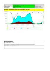 HCR252_2G_NPI_PMS576D  TVRI Siantar SDSR-RF Performance  20140831.xlsx