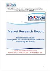 Global Demand Response Management Systems Market.docx