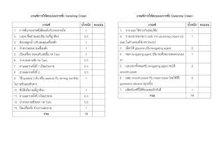 CheckList Phartech.pdf