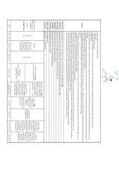 جدول منافع المعهد القومى للإدارة لعام 2016  2017.pdf