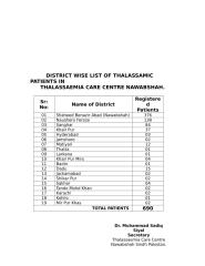 All Patients District Wise.doc