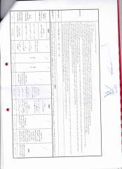 جدول منافع جرافينا 1 2015 2016.pdf