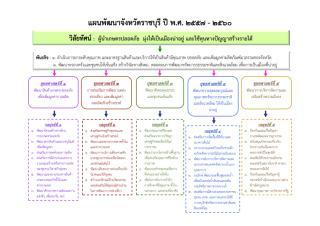 แผนที่ยุทธศาสตร์ ราชบุรี 57-60 [โหมดความเข้ากันได้].pdf