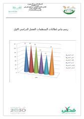 5-الطالبات المنتظمات.doc