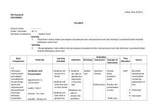 Syllabus of English lesson for SMA.rtf.docx