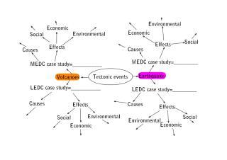 Mindmap framework.docx