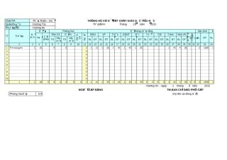7. PhoCap-Huong An.xls