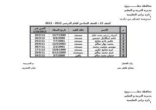 كشف 12 د 2012 - 2013.docx
